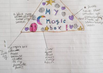 Lily-Grace magic box. drawing